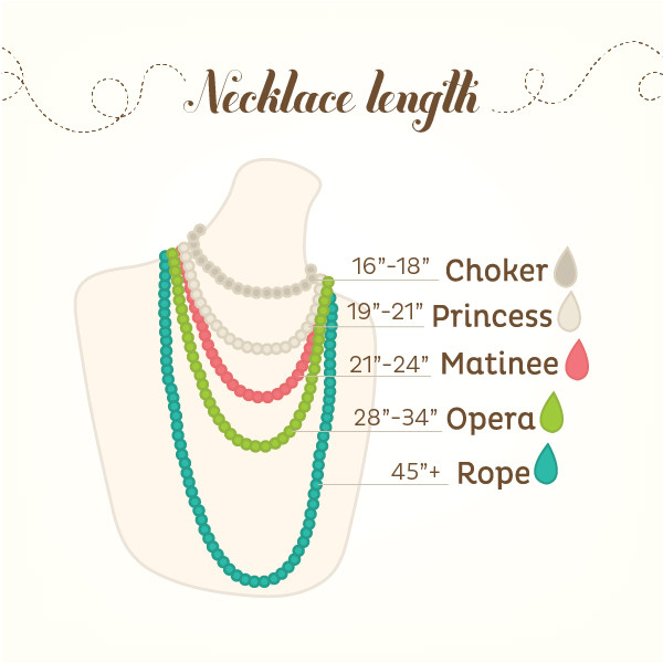 Know Your Accessories 2 The Ultimate Guide On Necklaces Fashionpro