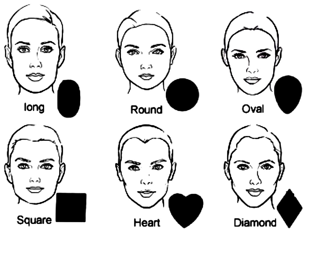 Six Types of Face Shape