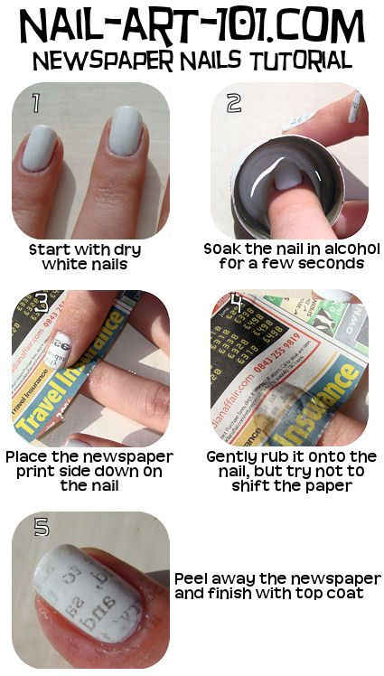 Newspaper how to